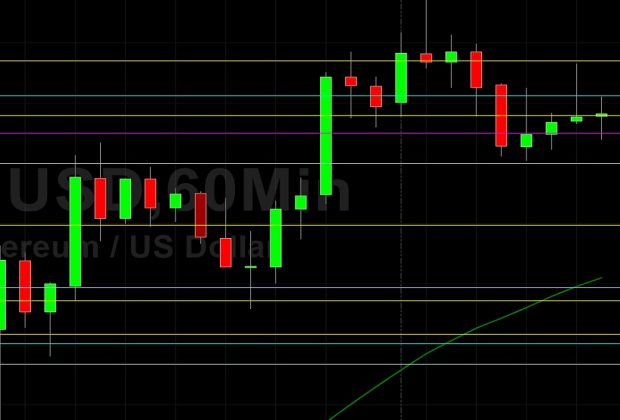 ETH/USD Ascends to 2094:  Sally Ho's Technical Analysis 24 July 2021 ETH